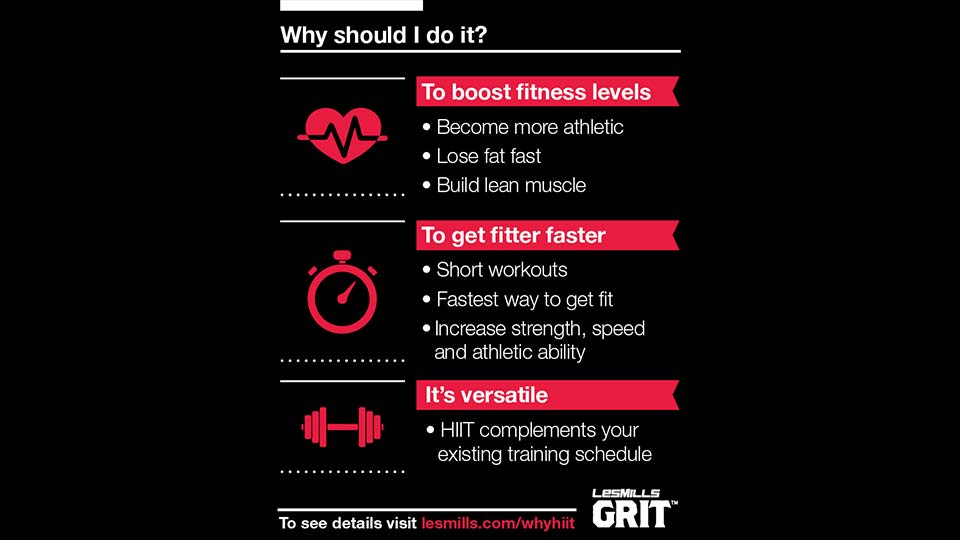 high-intensity exercise infographic